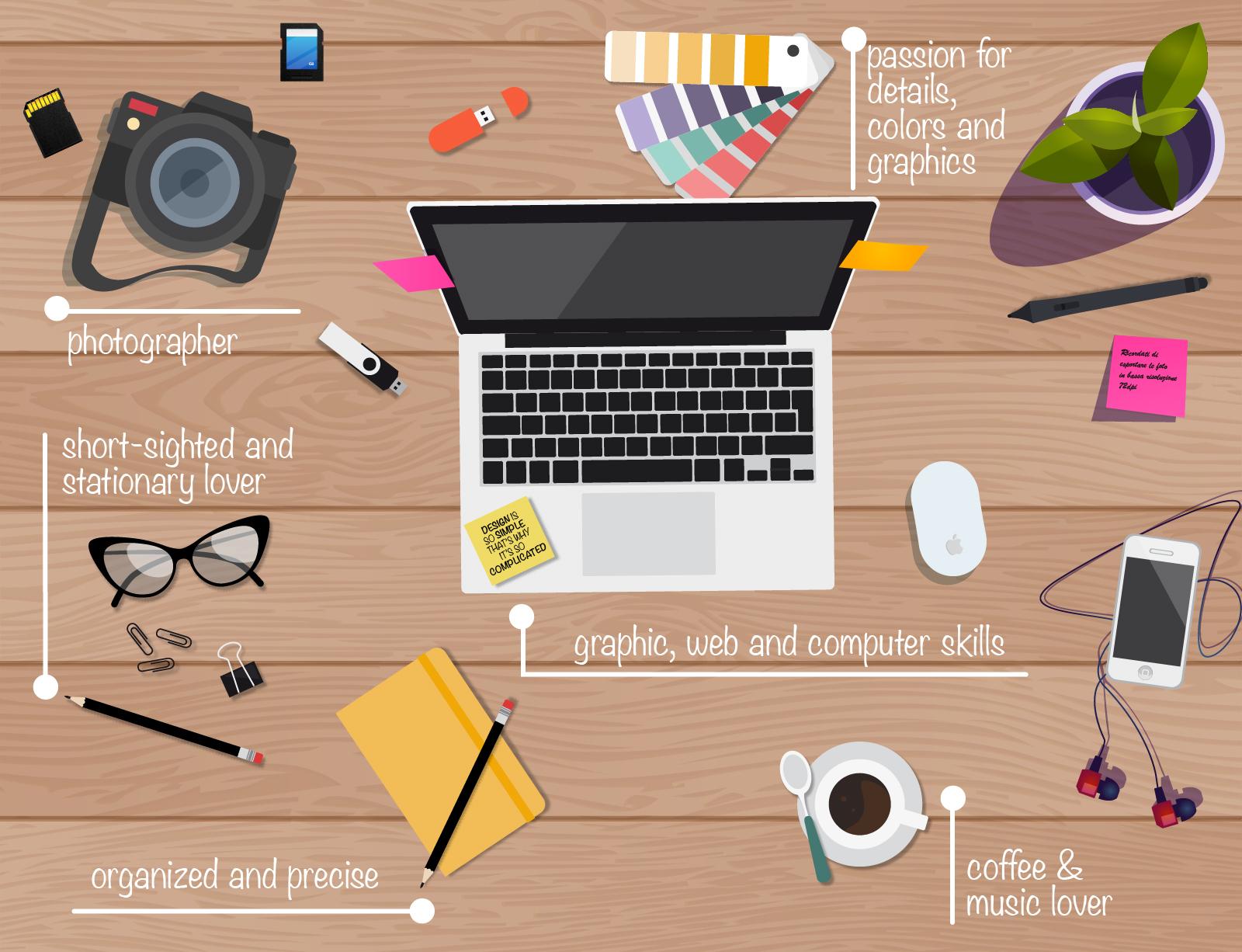 my-desk-photo-graphic-design+description